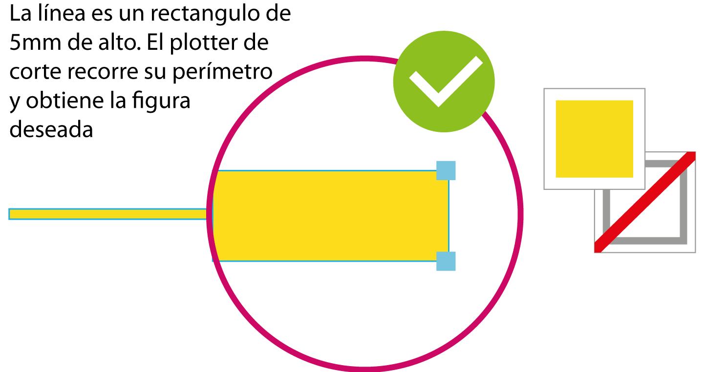 ilustración preparación de archivos para vinilo de corte